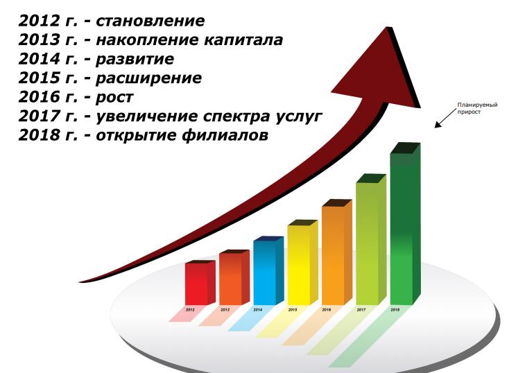 услуга-аутсорсинга-Левша-кадровое-агентство